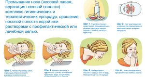 Чем промывать нос?